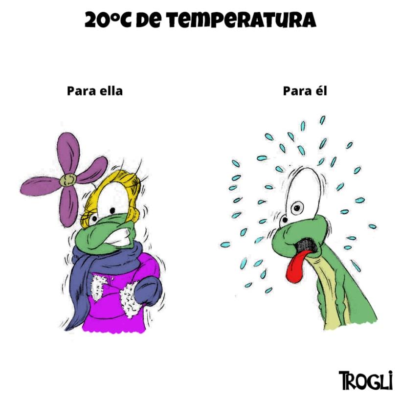 Ilustración Trogli (Misma temperatura) 0