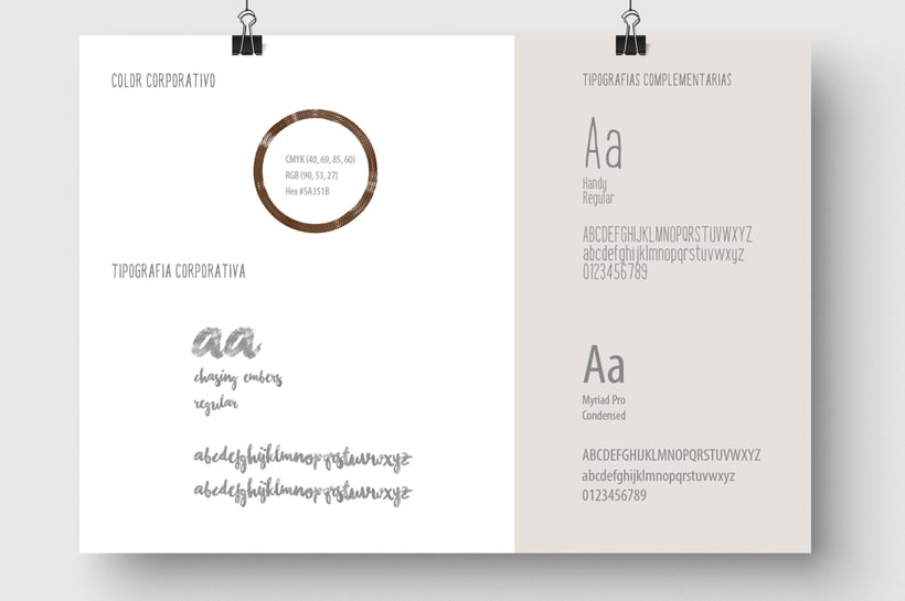 Soy un trozo de pan: Naming & Packaging Design 1