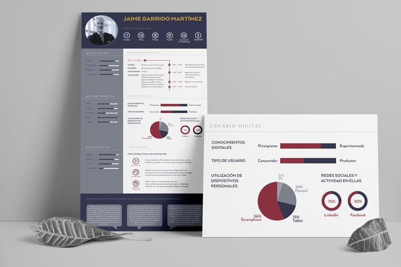 El Comodoro: Naming, Branding, Diseño web y Diseño Editorial 21
