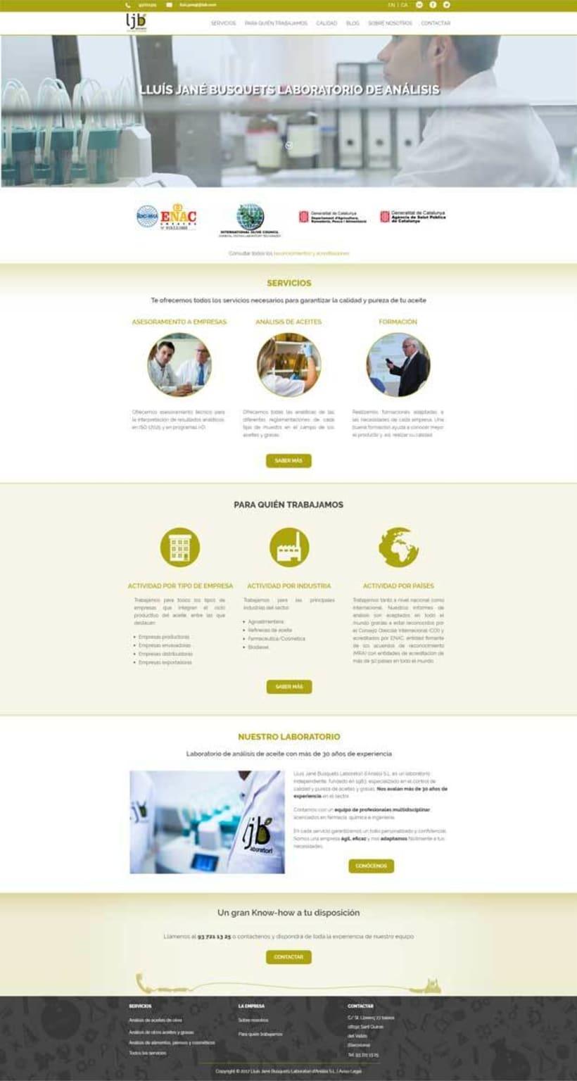 Web LJB Lab 0
