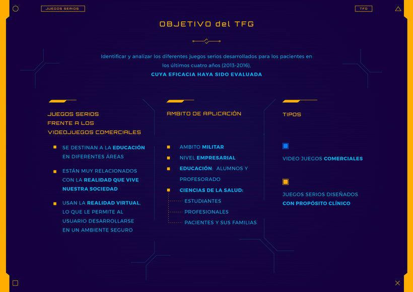 Serious Games. Infografía-Presentación 2