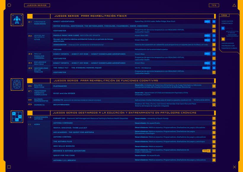 Serious Games. Infografía-Presentación 4