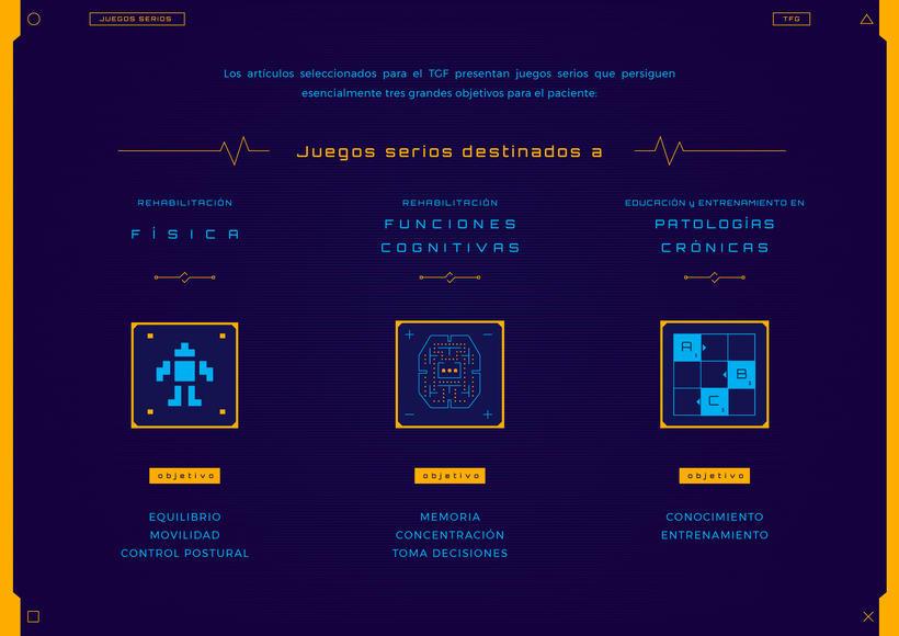 Serious Games. Infografía-Presentación 3