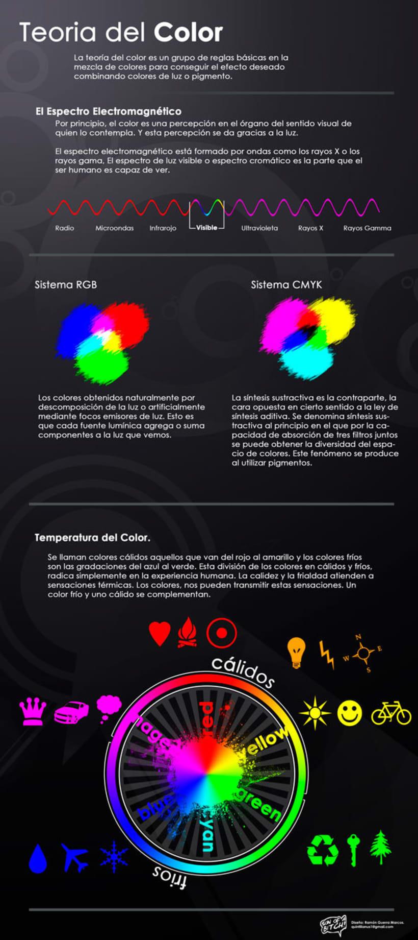 Infografía teoría del Color -1