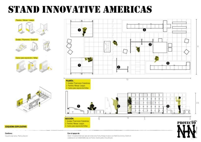 STAND INNOVATIVE AMERICAS 1