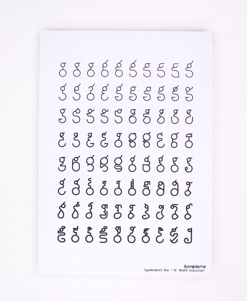 TypoGrAphiC, una tipografía basada en el ADN 13