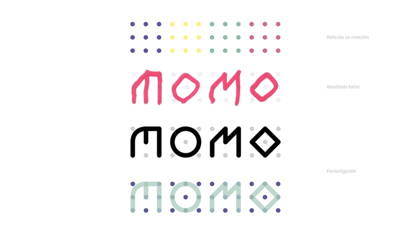 Momo co-creation Brand Identity 11