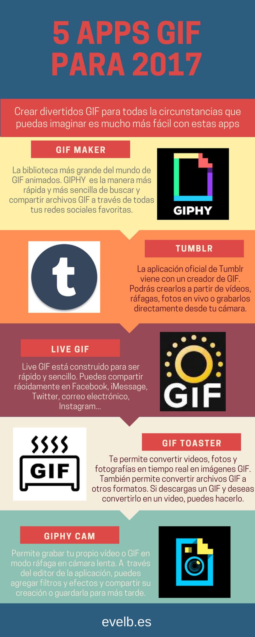 Infografías evelb.es 0