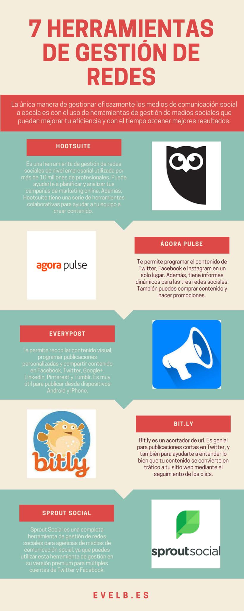 Infografías evelb.es 1
