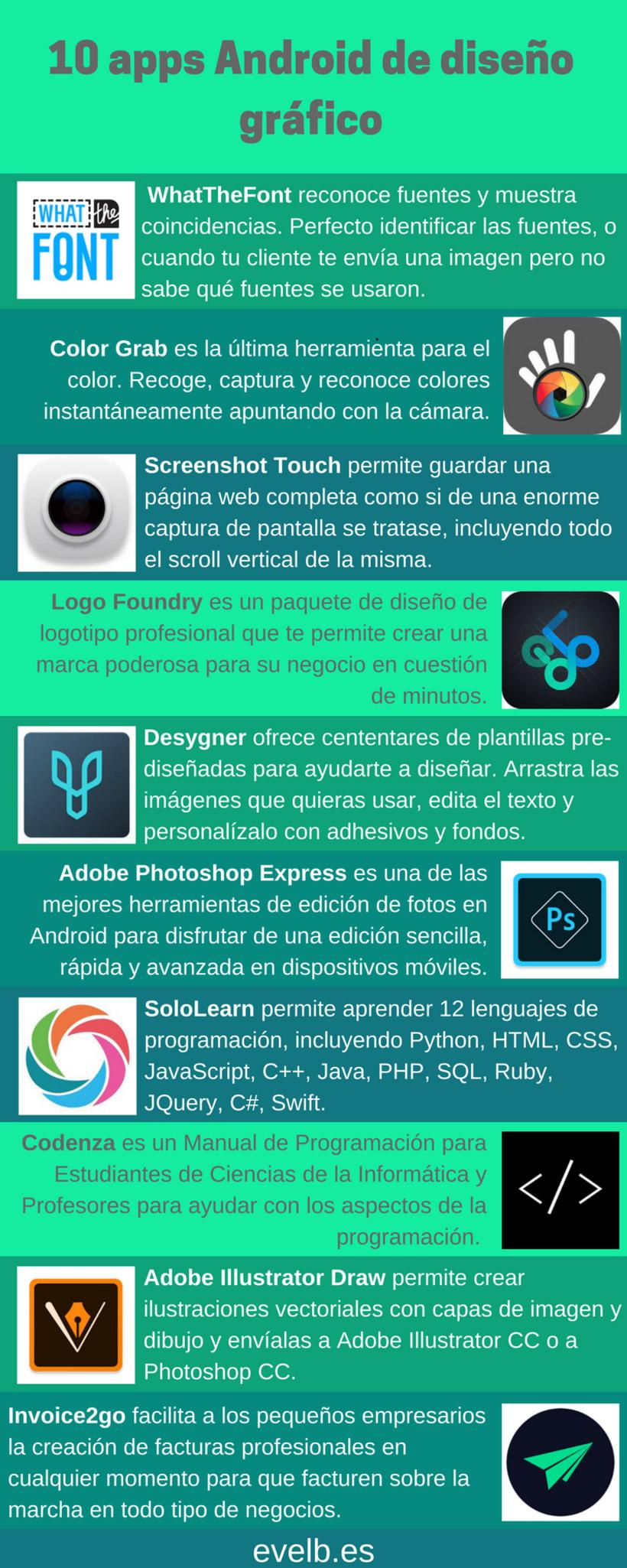 Infografías evelb.es 3