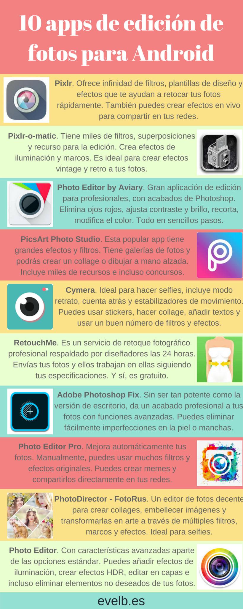 Infografías evelb.es 4