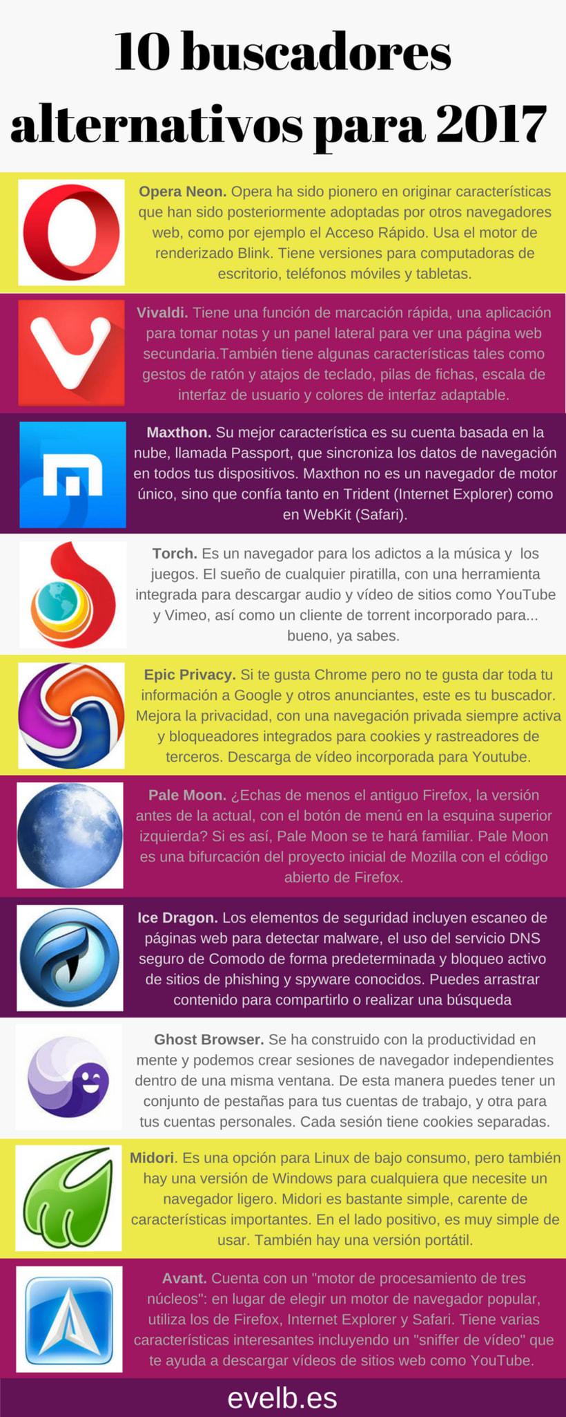 Infografías evelb.es 5