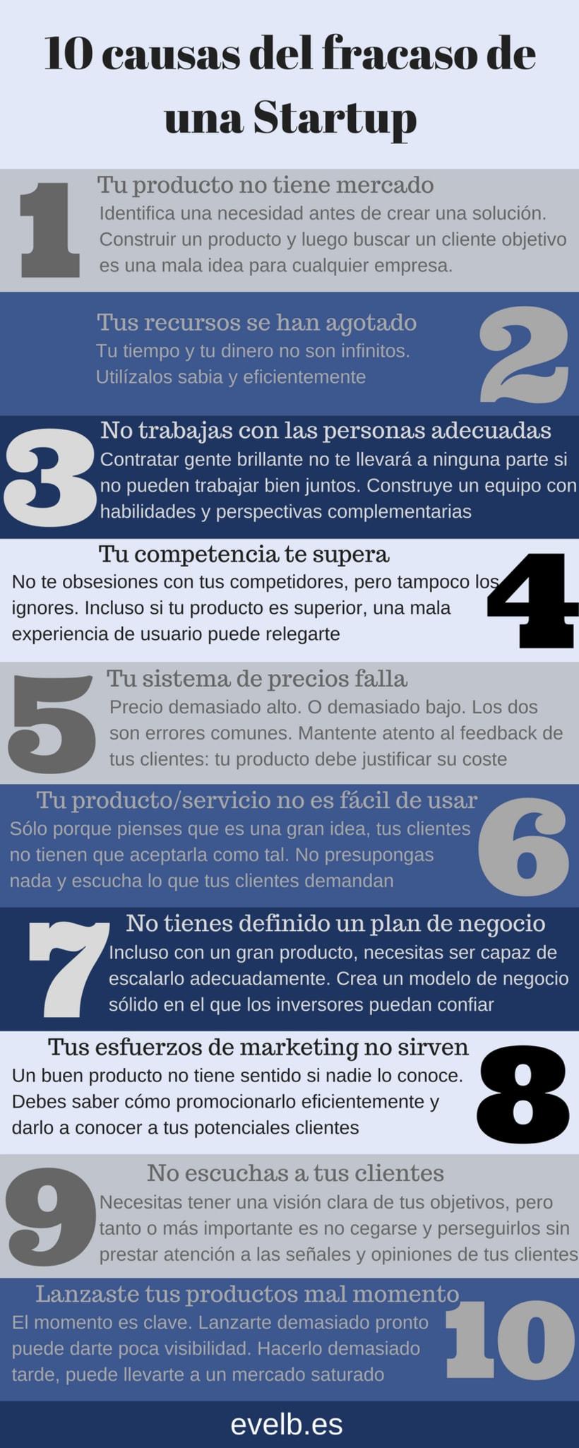 Infografías evelb.es 6