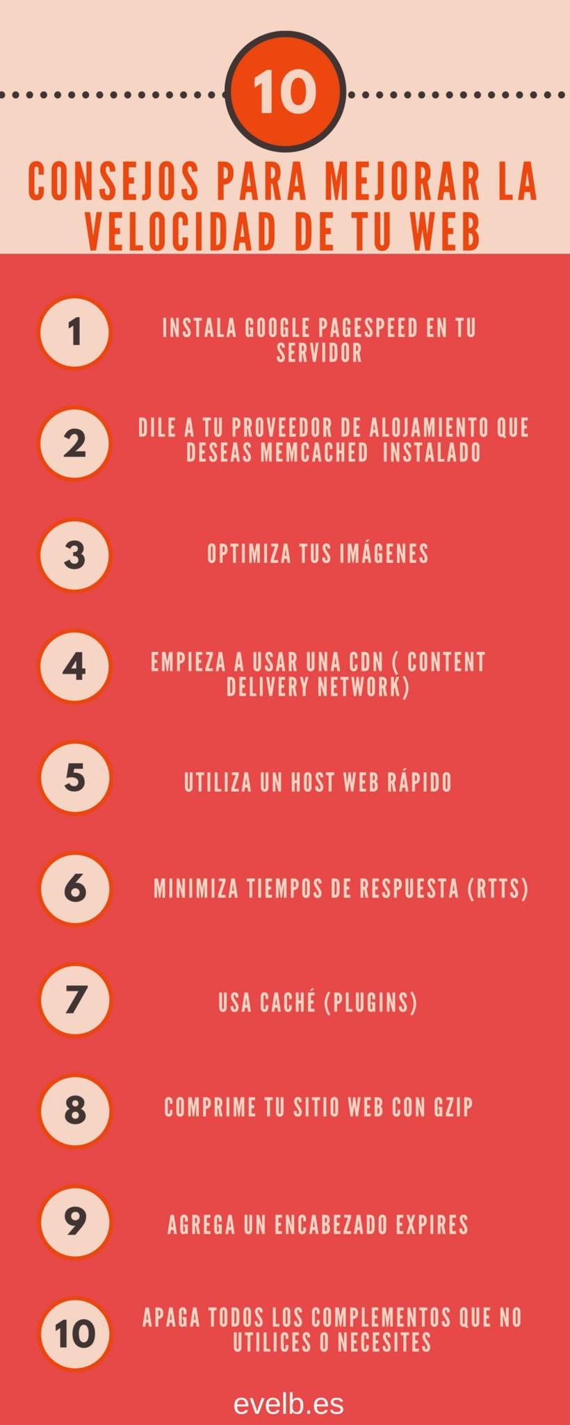 Infografías evelb.es 8