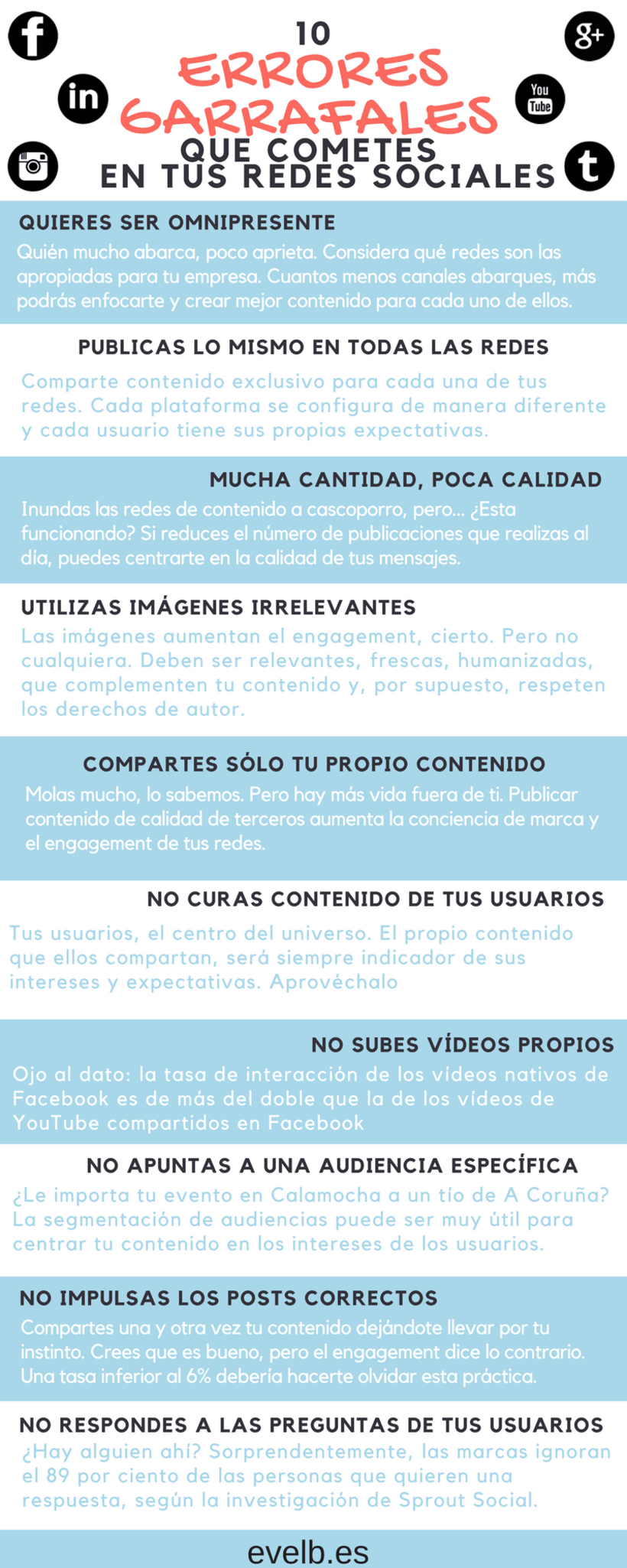 Infografías evelb.es 9