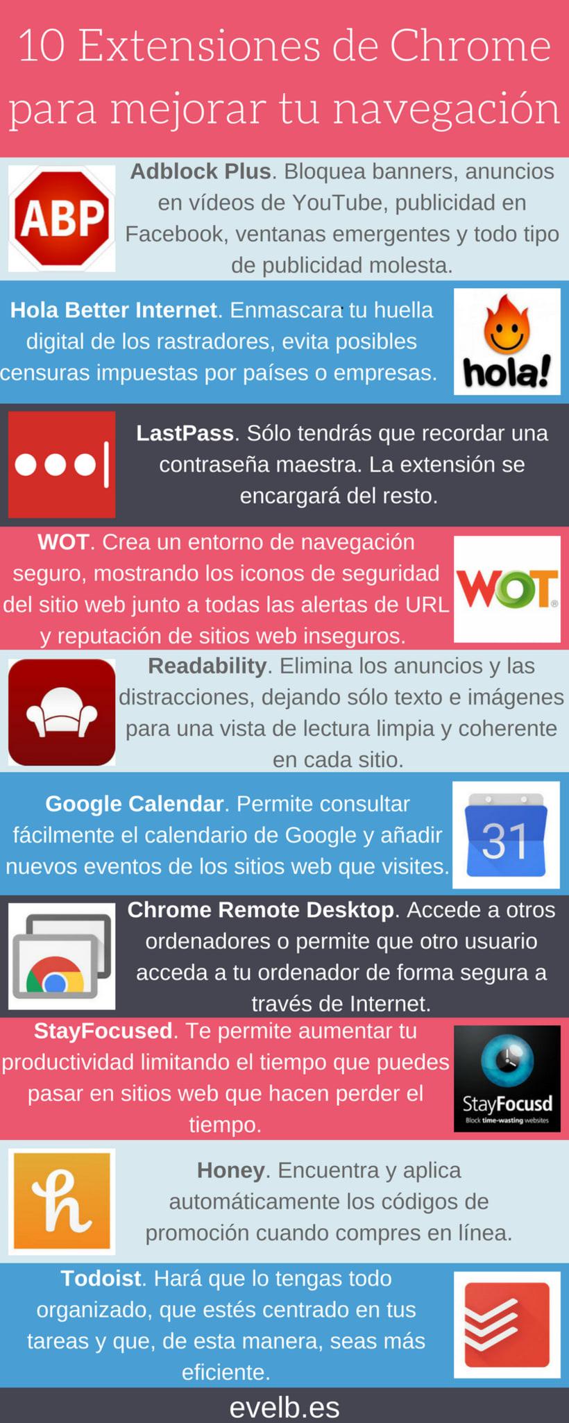 Infografías evelb.es 10