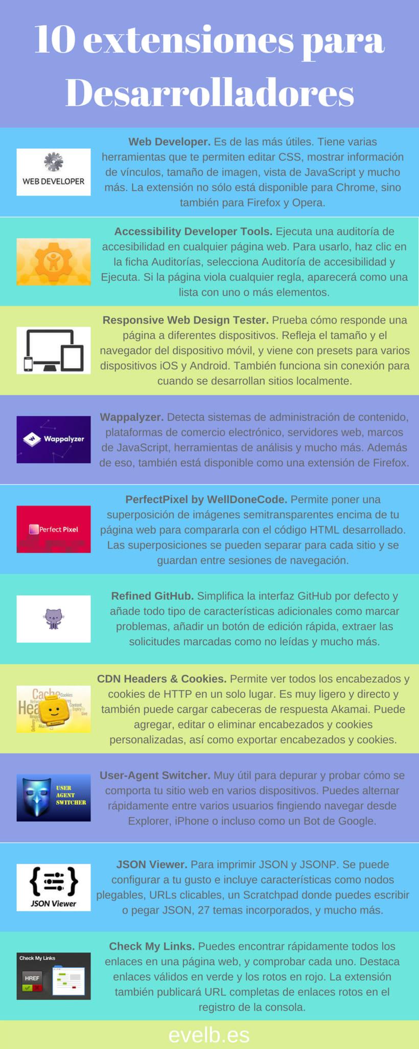 Infografías evelb.es 11