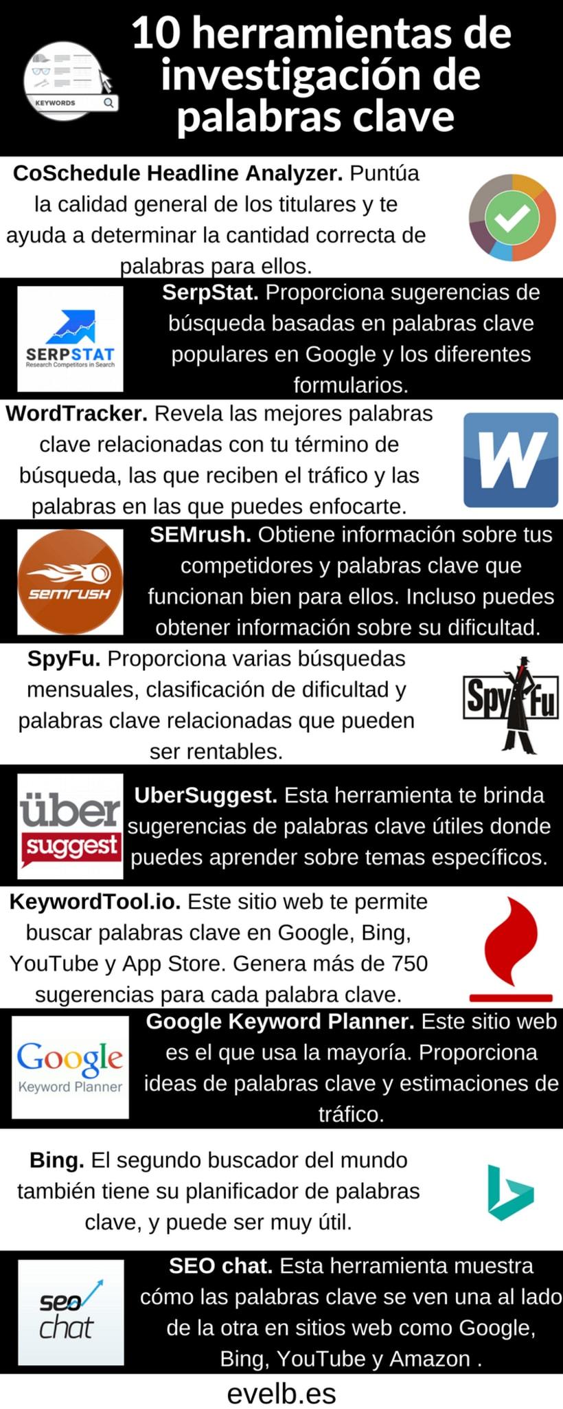 Infografías evelb.es 12