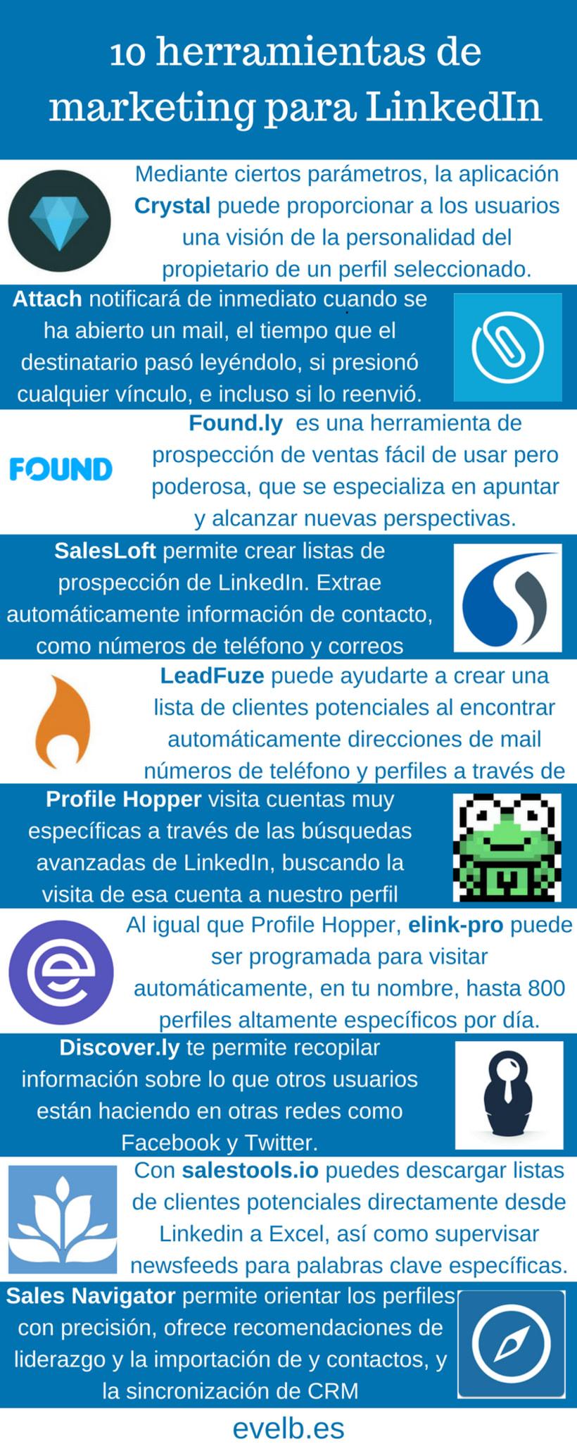 Infografías evelb.es 13