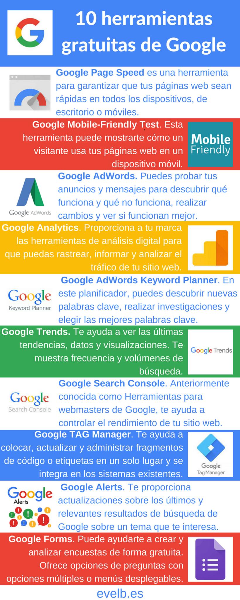 Infografías evelb.es 14