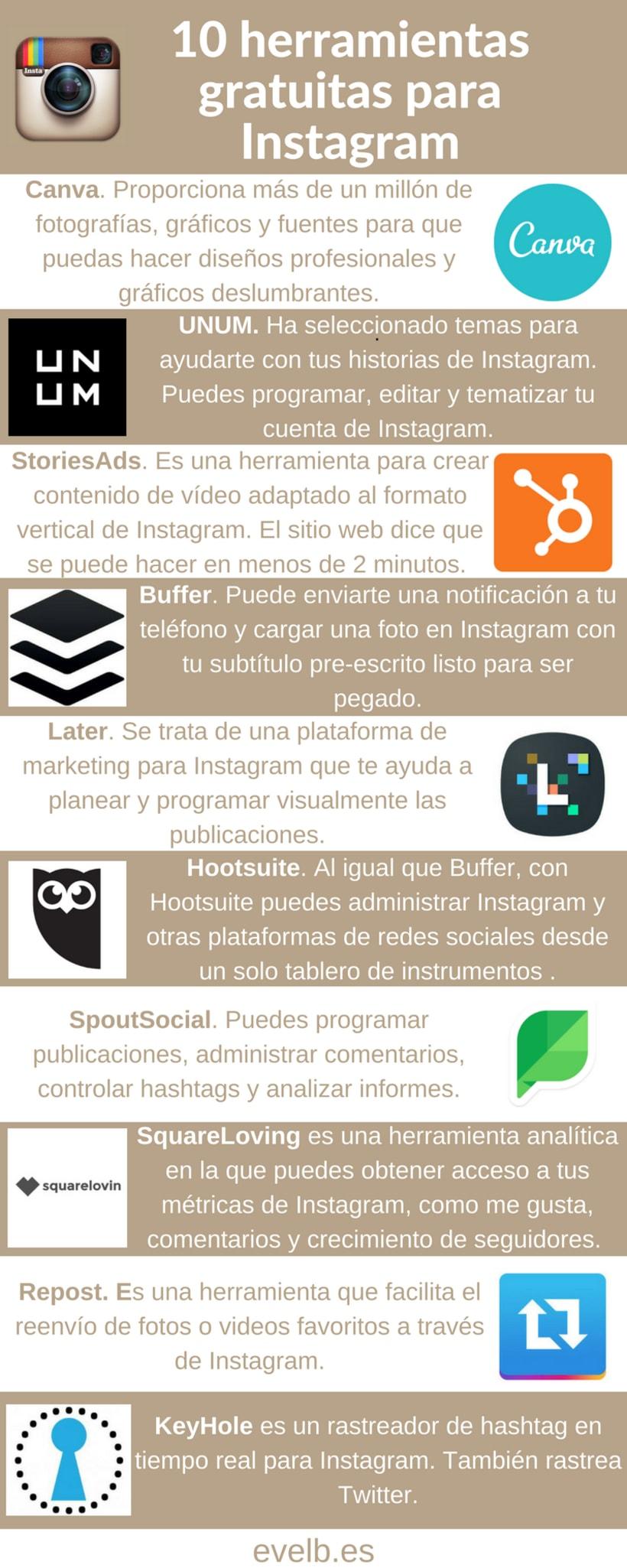 Infografías evelb.es 15