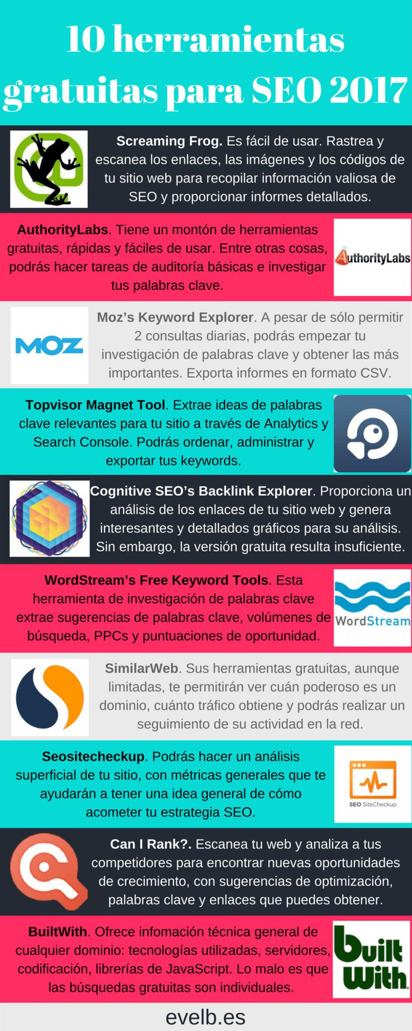 Infografías evelb.es 16