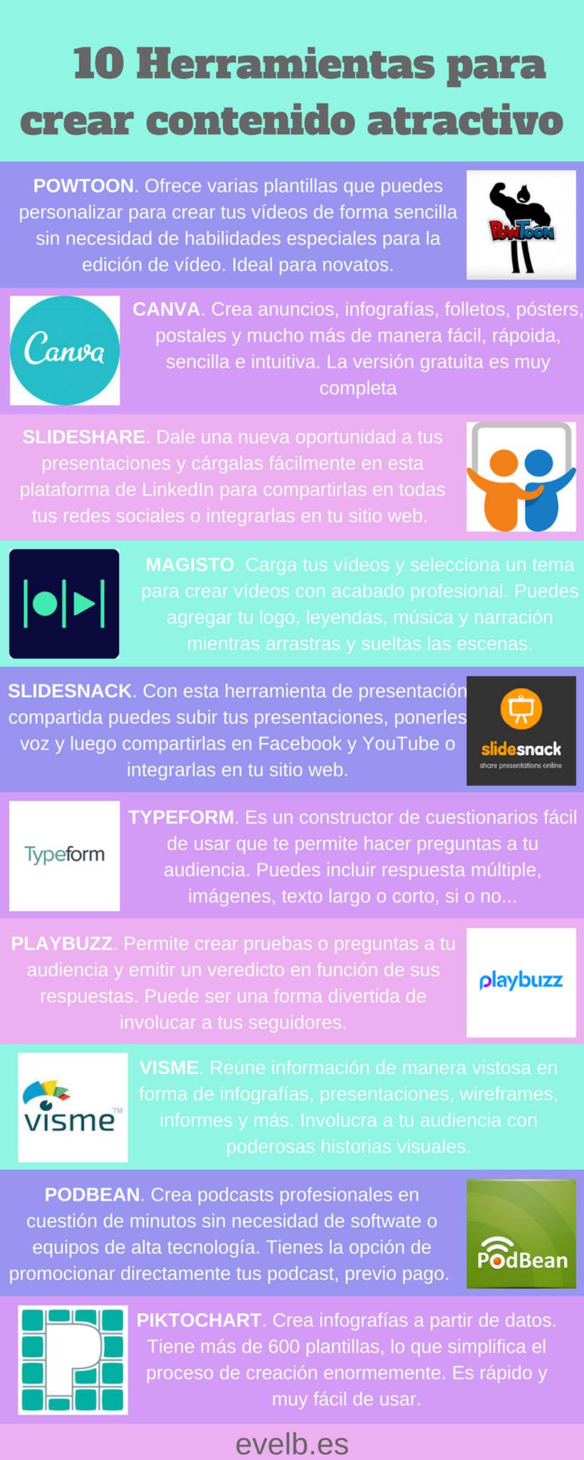 Infografías evelb.es 17