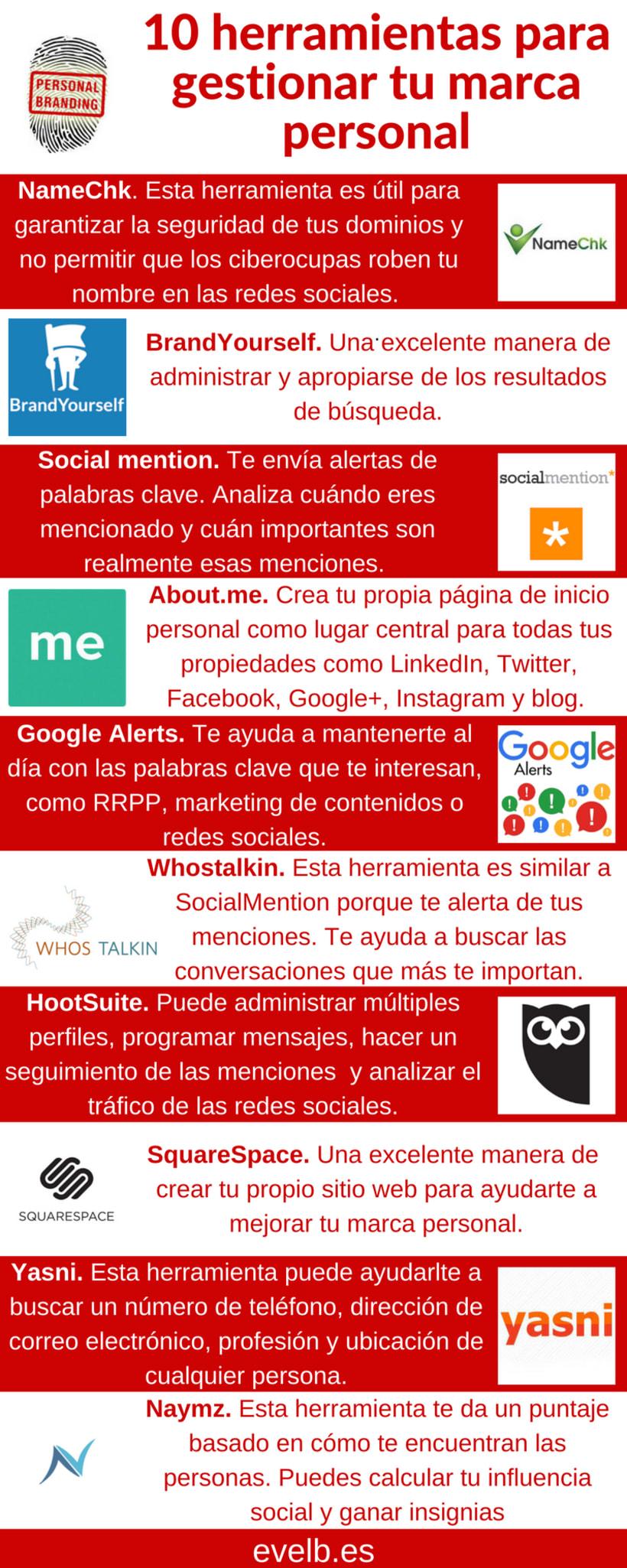 Infografías evelb.es 18