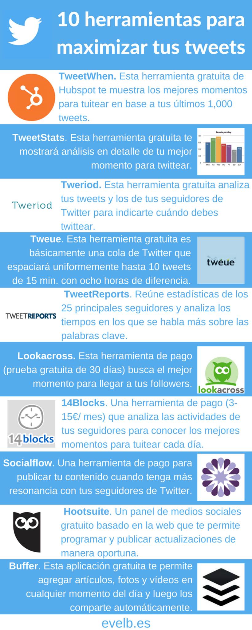 Infografías evelb.es 19