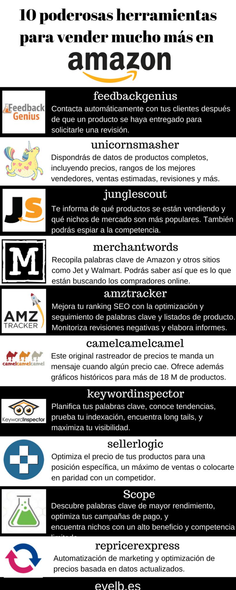 Infografías evelb.es 22