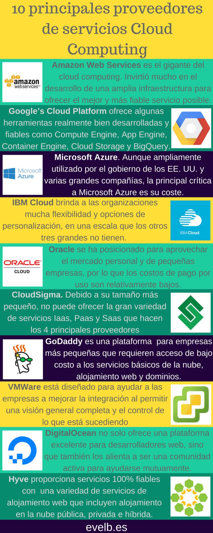 Infografías evelb.es 23