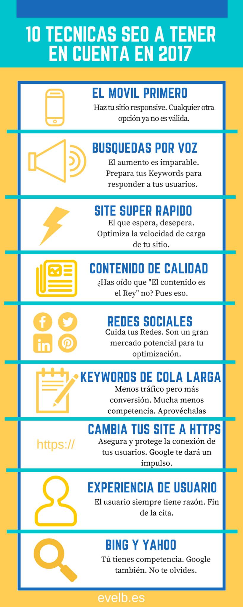 Infografías evelb.es 24
