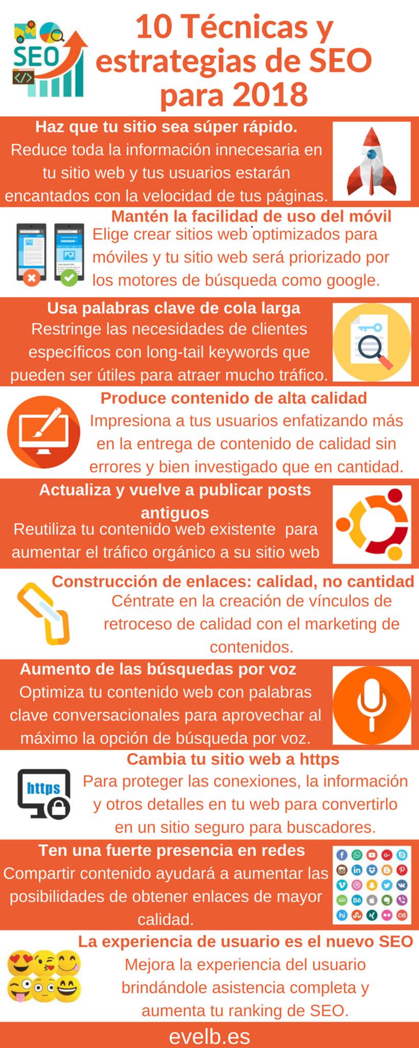 Infografías evelb.es 25