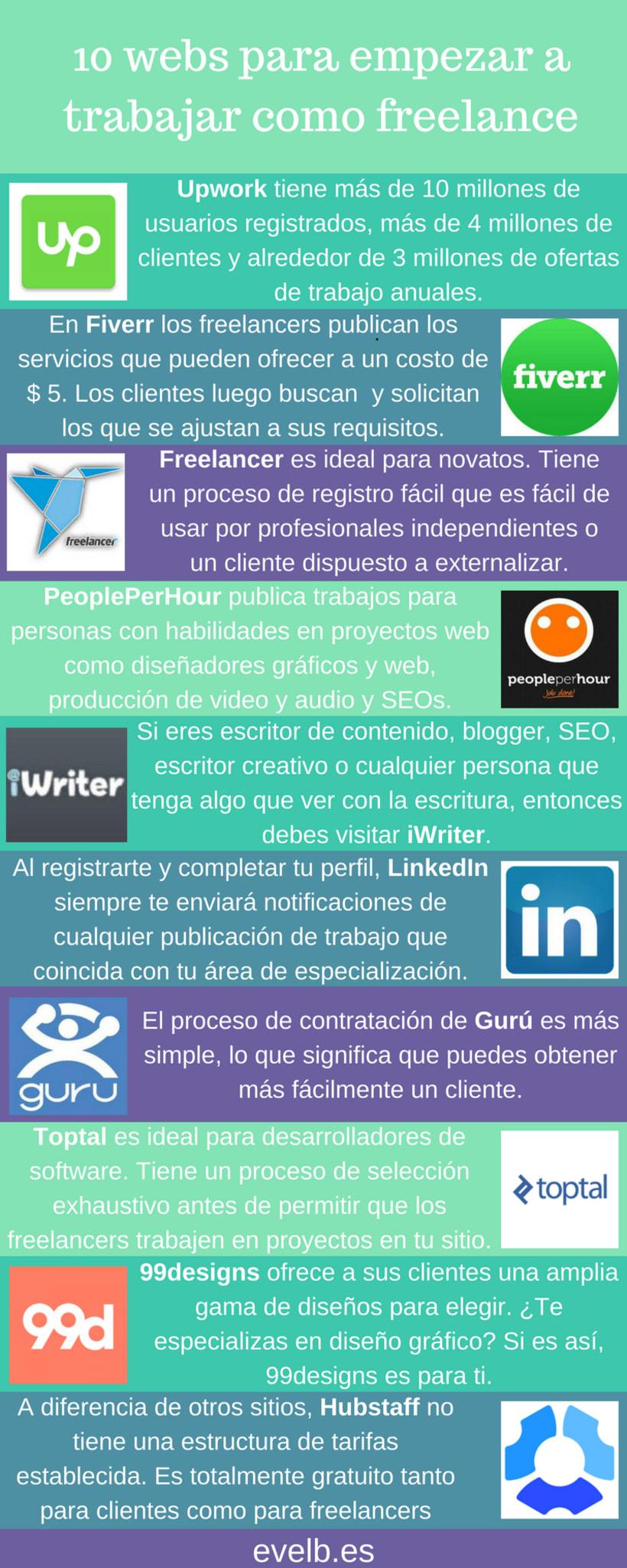 Infografías evelb.es 26
