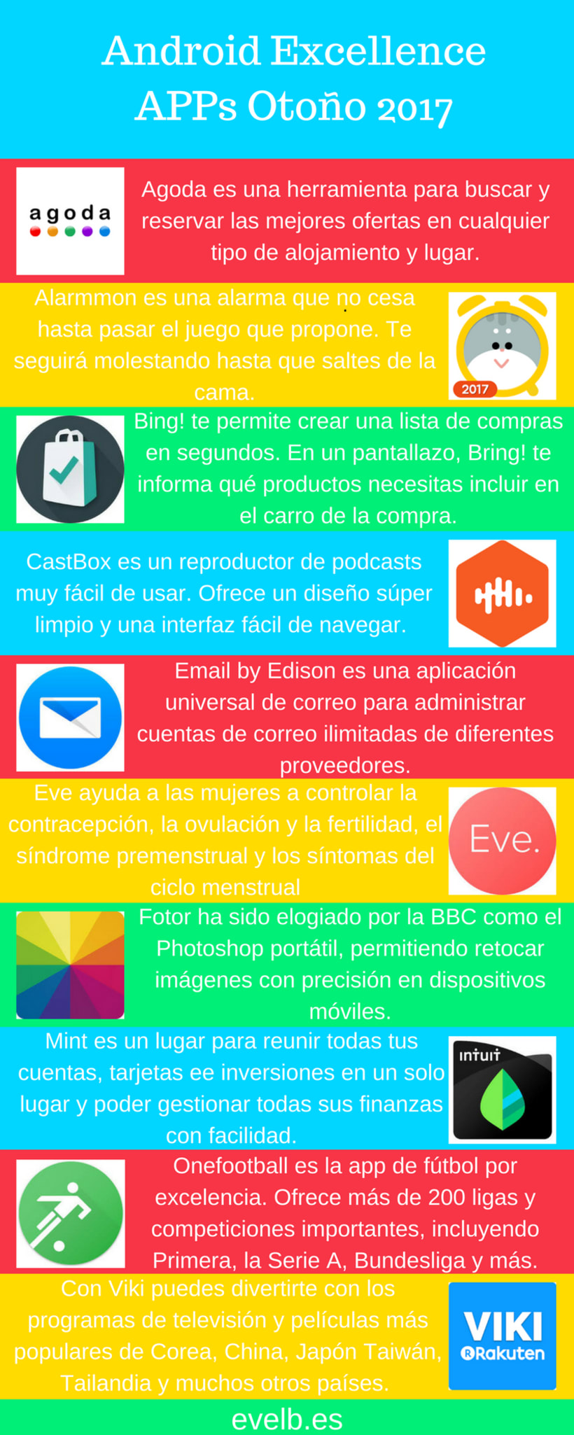 Infografías evelb.es 27