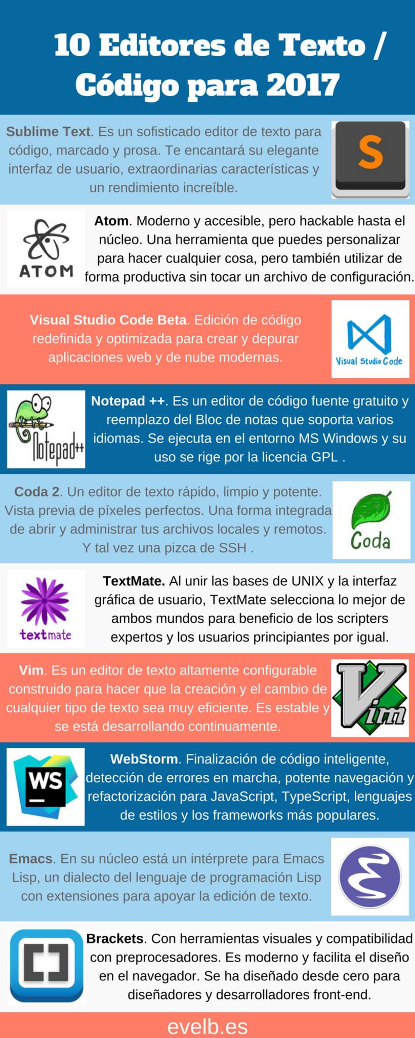Infografías evelb.es 31