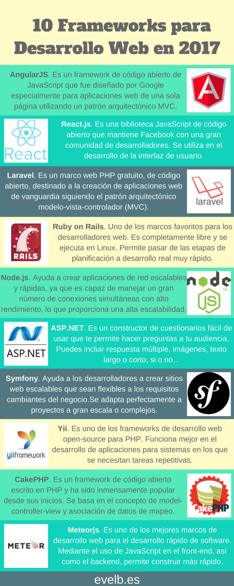 Infografías evelb.es 32