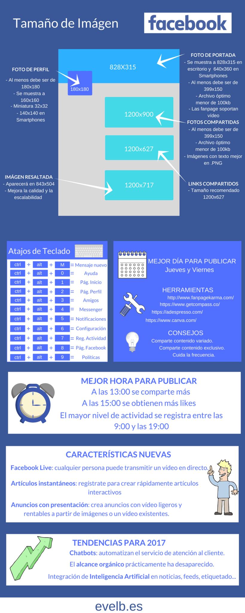 Infografías evelb.es 33
