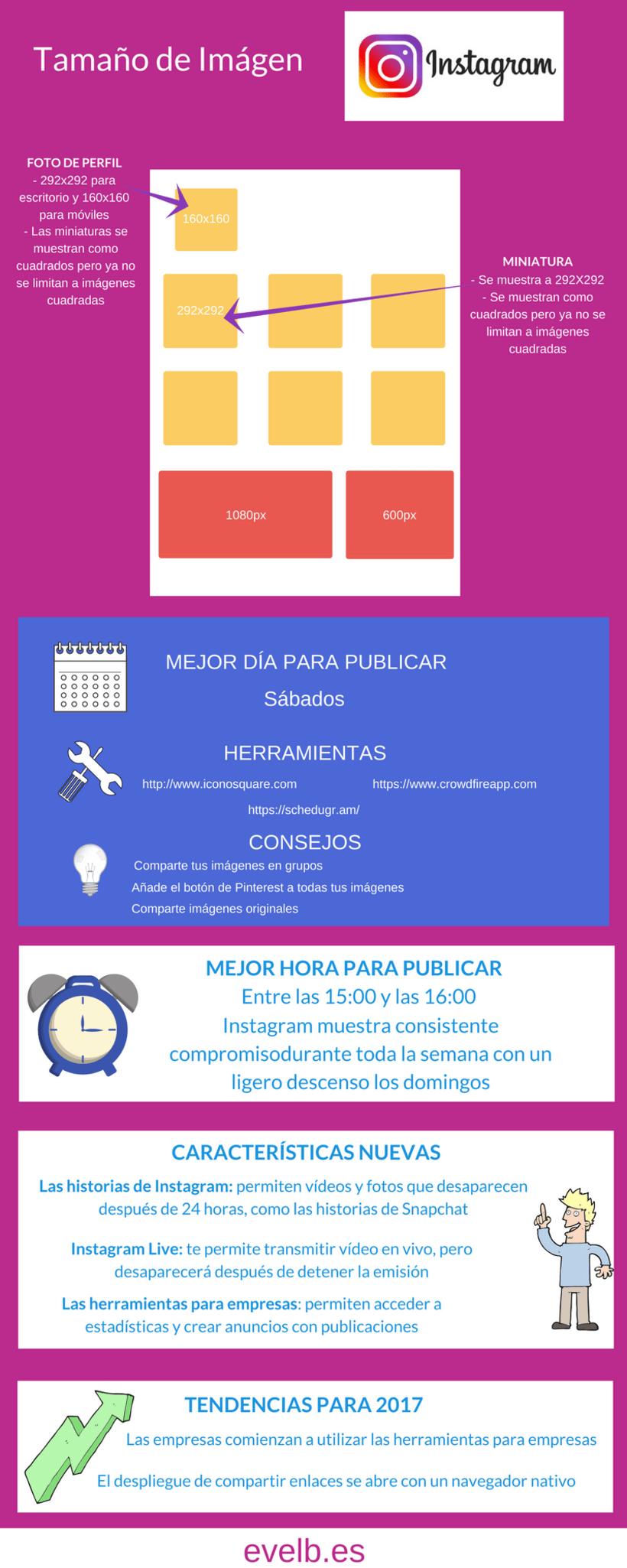 Infografías evelb.es 34
