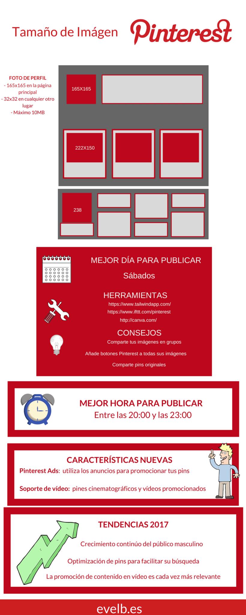 Infografías evelb.es 36
