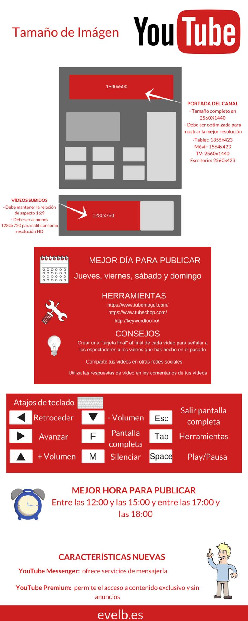 Infografías evelb.es 38