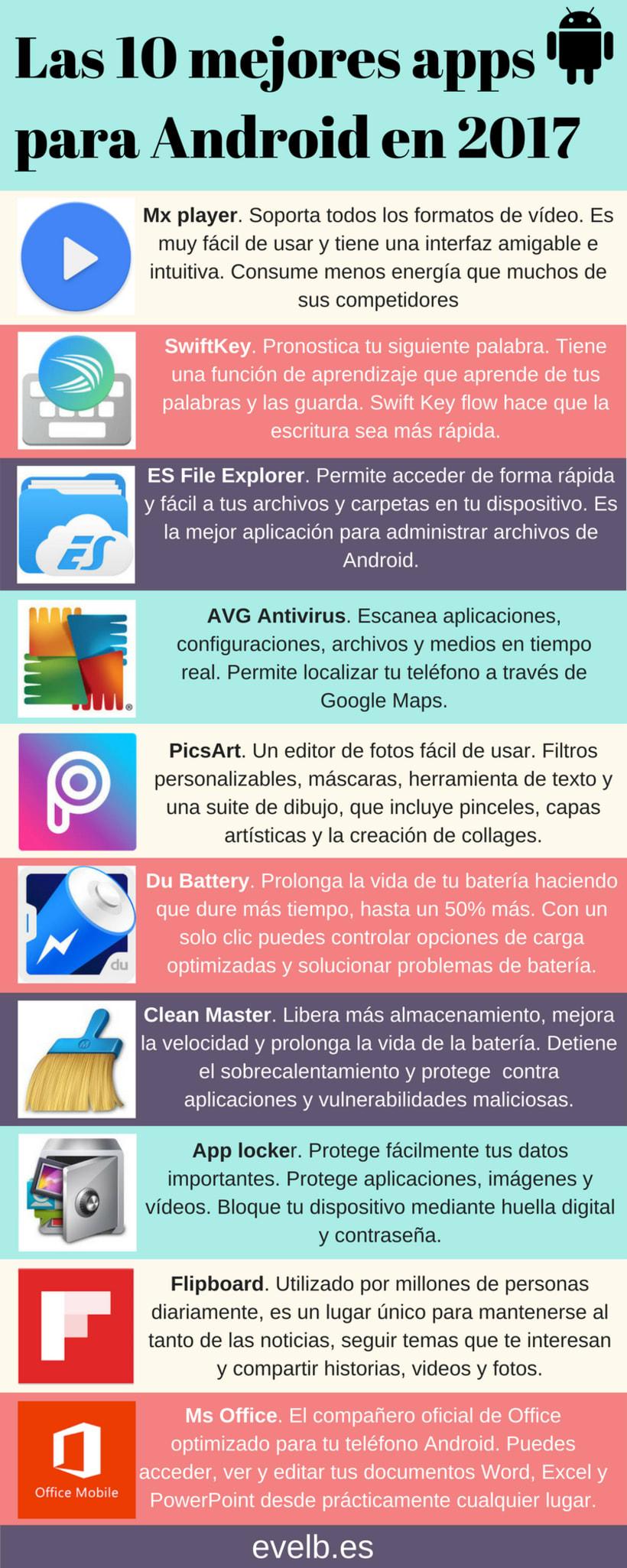 Infografías evelb.es 39