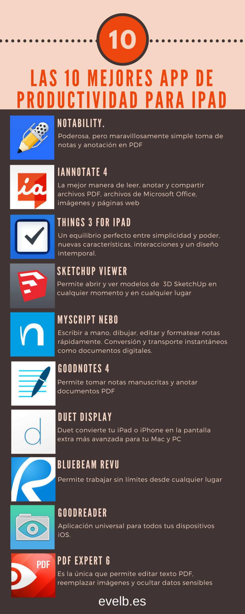Infografías evelb.es 40