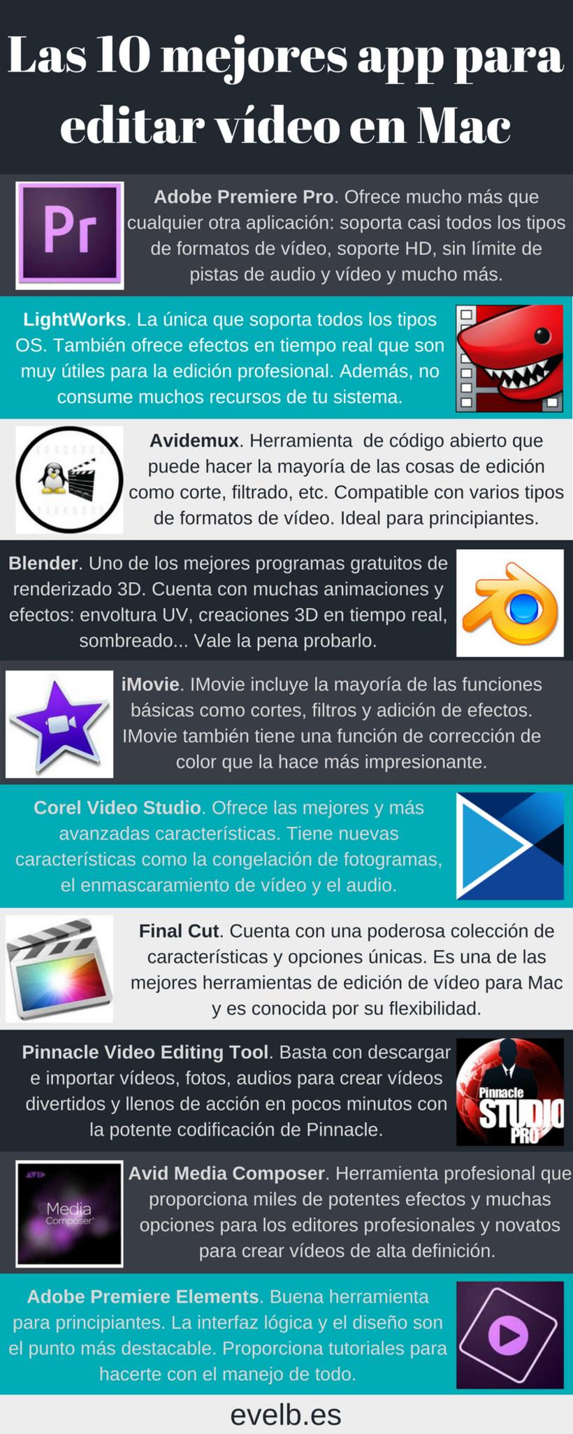 Infografías evelb.es 41