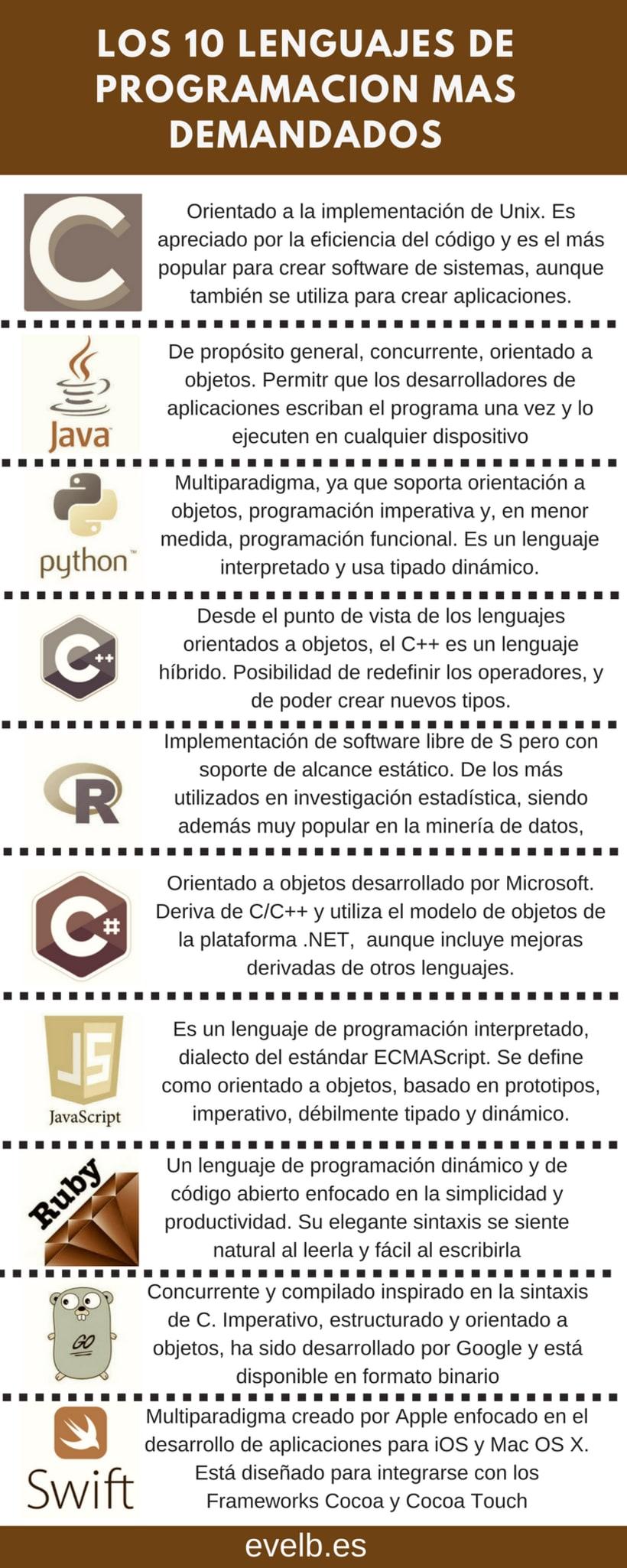 Infografías evelb.es 45