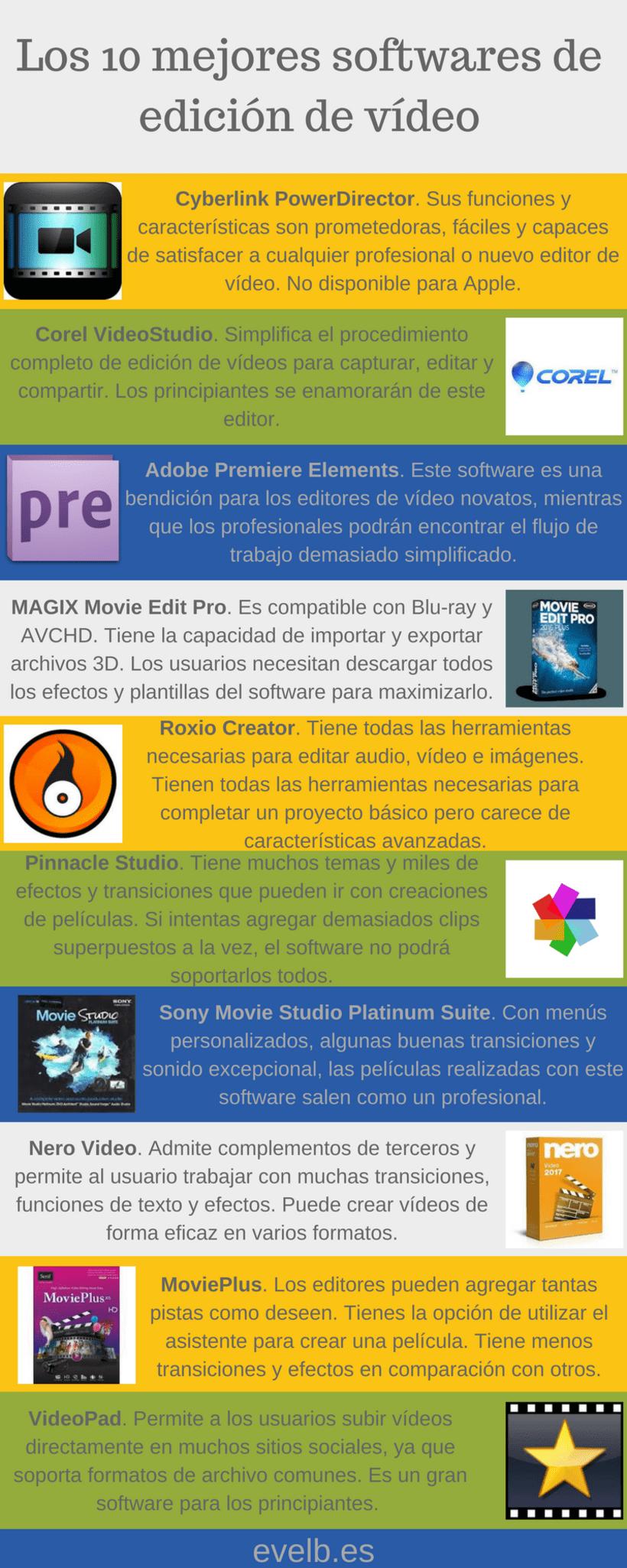 Infografías evelb.es 48