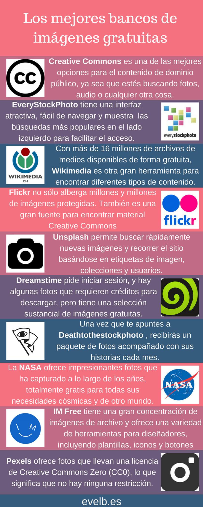 Infografías evelb.es 49