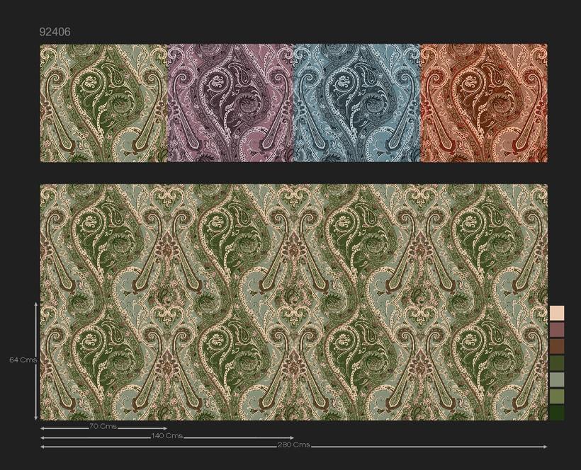 Estampación Textil Rotativa. 3