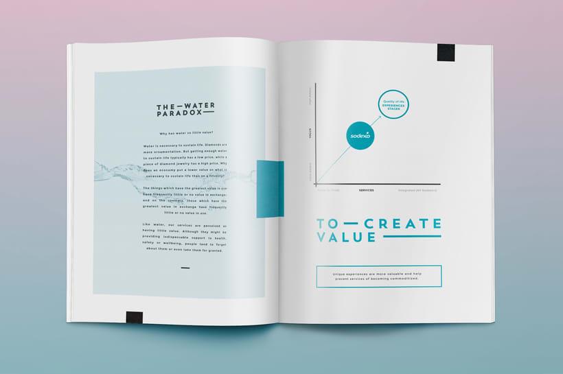 Sodexo — Brand Experience Book 3