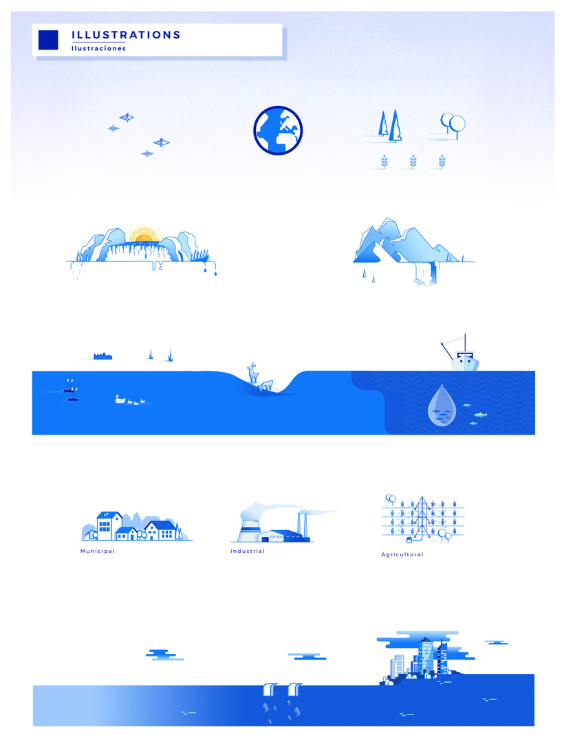 Freshwater is a Basic Need - Infographic 1